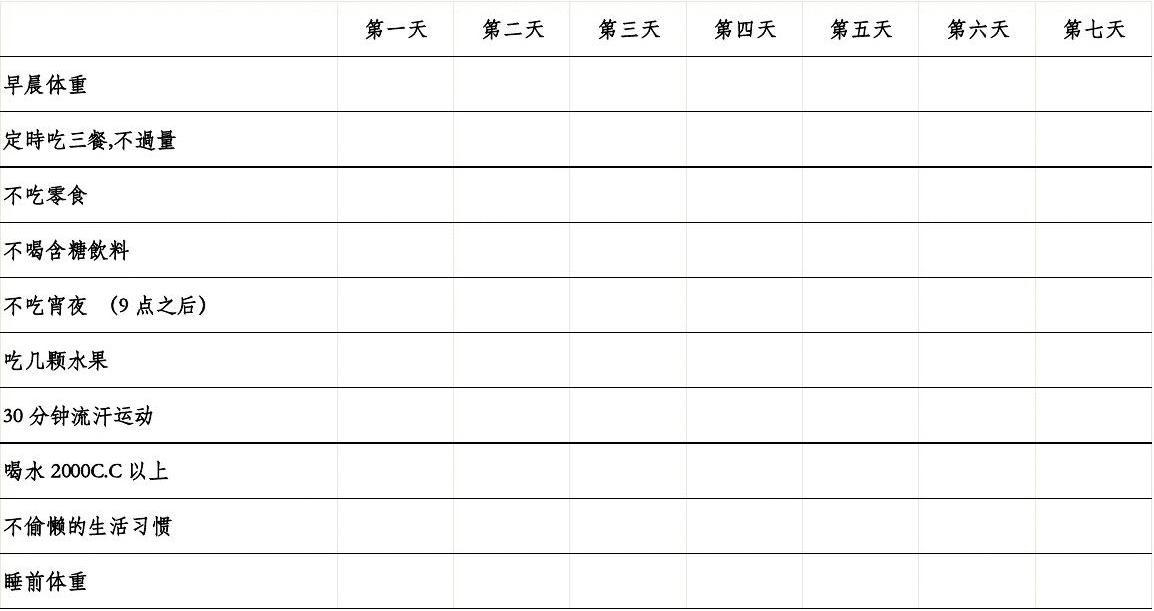 减肥记录表(参考)