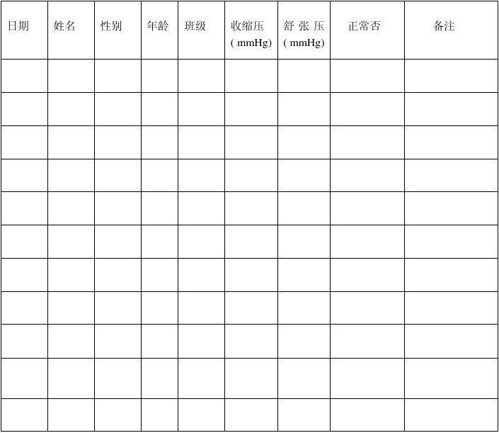 grid template word