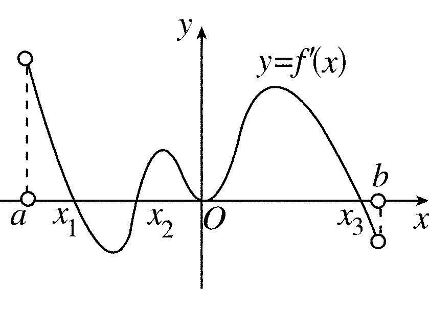 在那能批b,9?)??,y?,yf?x?_数f(x)在开区间(a,b)内有极小值点