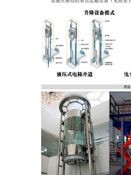 液压电梯原理图片