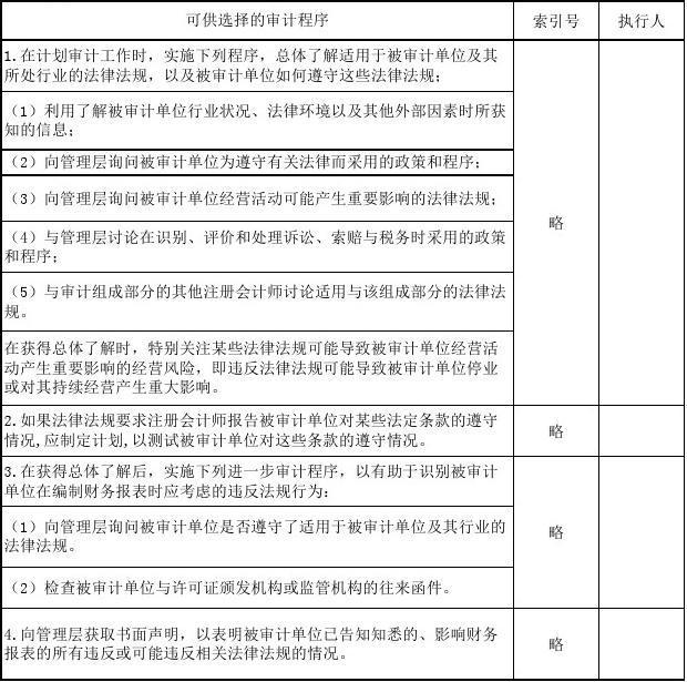 特殊项目工作底稿-对被审计单位违返法规行为的考虑