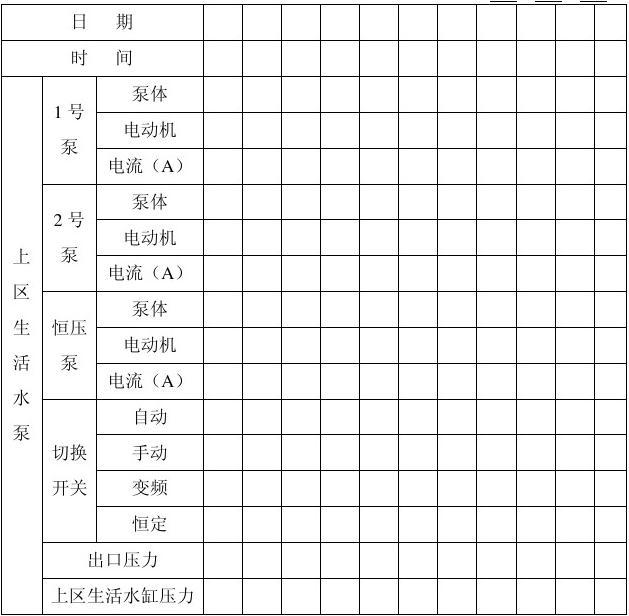 水泵运行日检查表