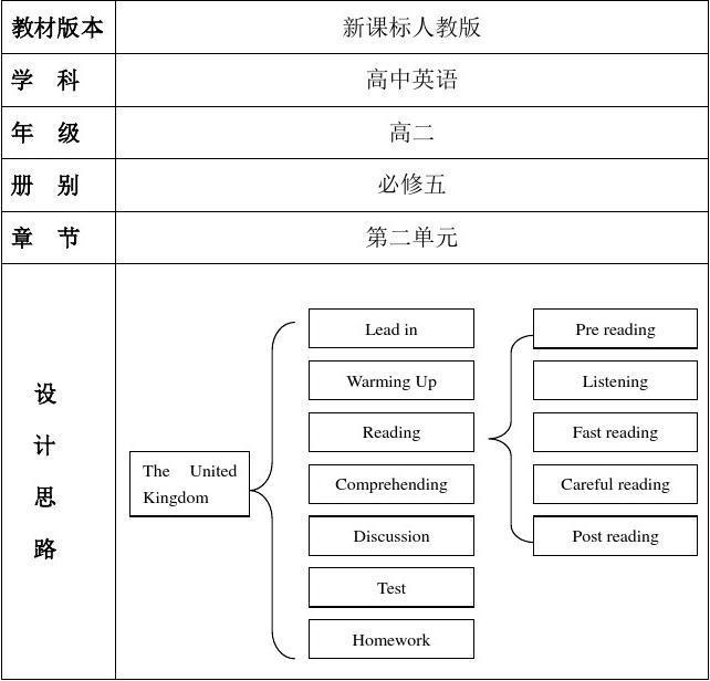 新课标人教版高中英语v高中五unit2武汉2017调四高中数学图片