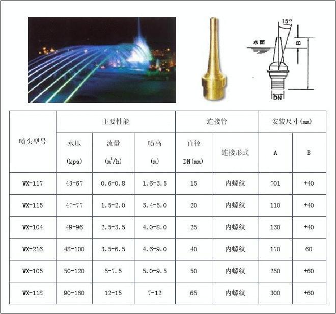 喷头 > 山河 dn15 dn20 zstz直立式喷头 规格参数,图片尺寸:500×500图片