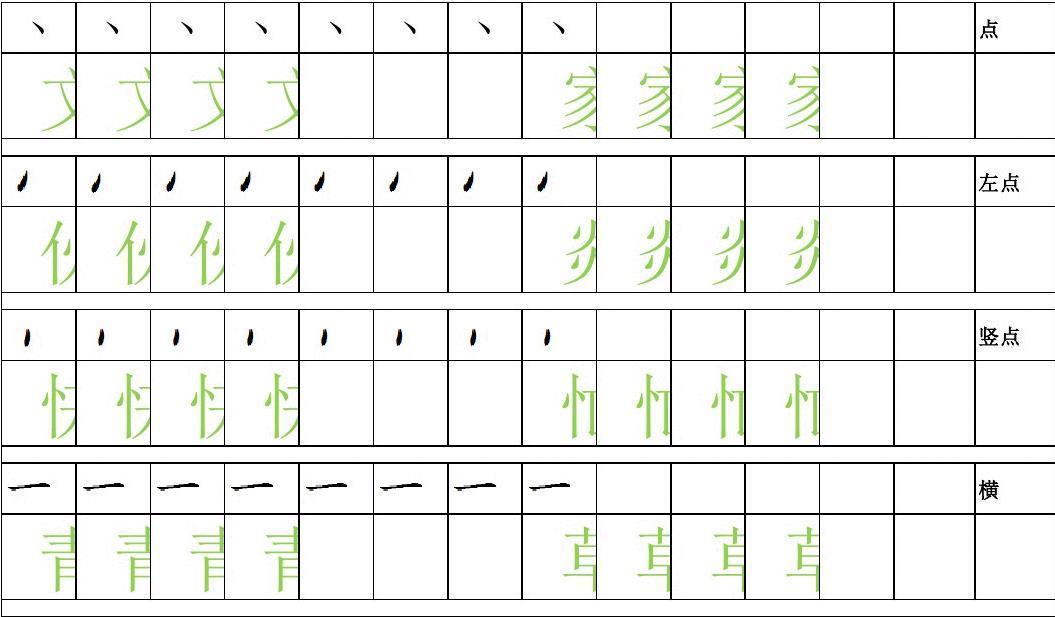 幼儿汉字笔画及例字描红图片