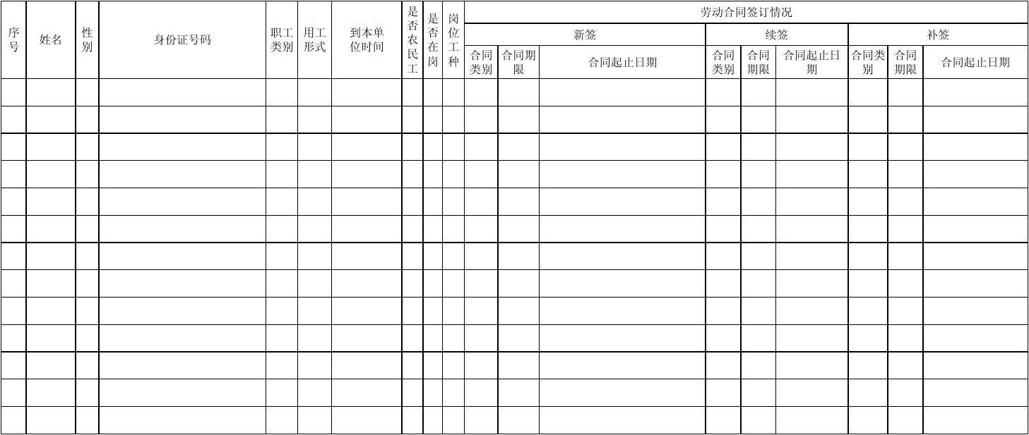 施工监理工作常用表格,你都知道吗?(二)
