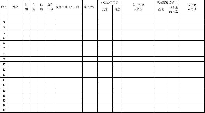 童统计表_留守儿童基本情况统计表