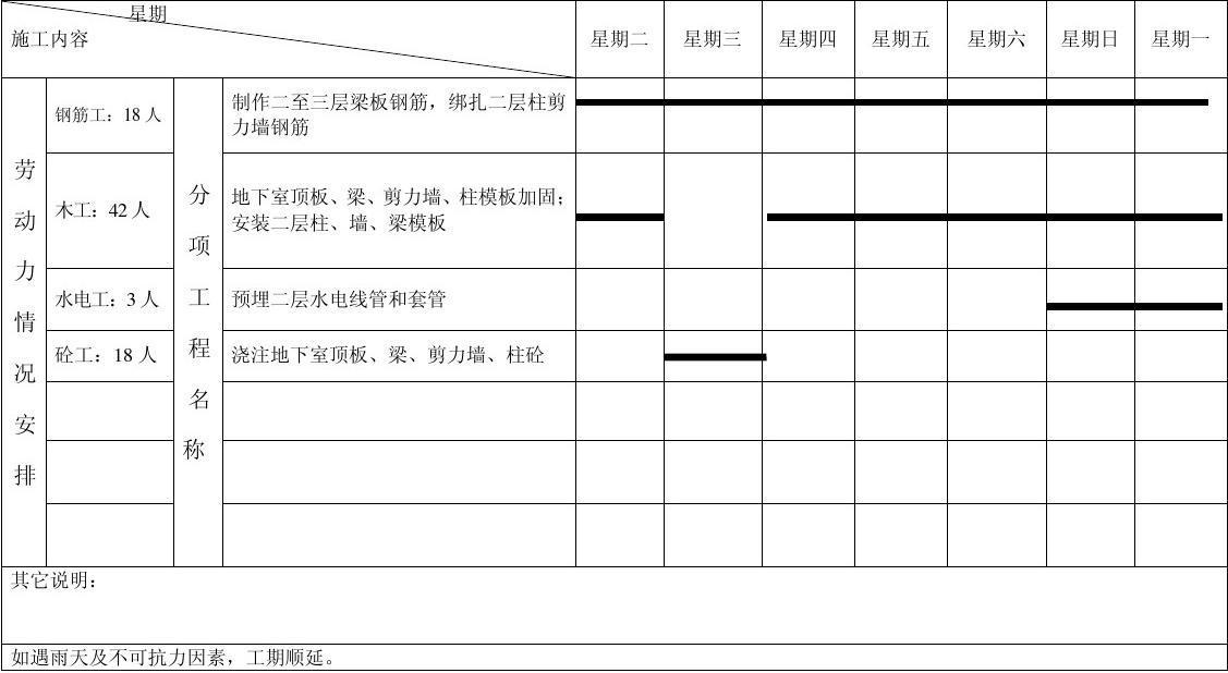 月工作计划范文_周计划施工进度表_word文档在线阅读与下载_无忧文档