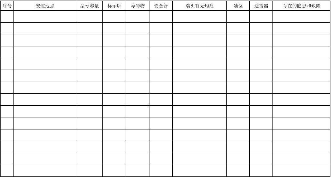 变压器巡视检查作业表单