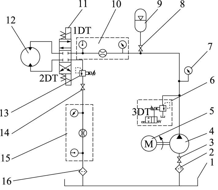液压系统负载变化,分析了负载变化与电动机参数和图片