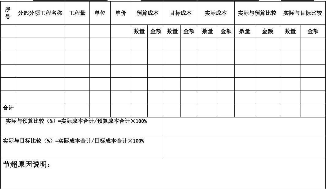 宿舍分部分项成本v宿舍表黄冈师范学院工程衣柜图片