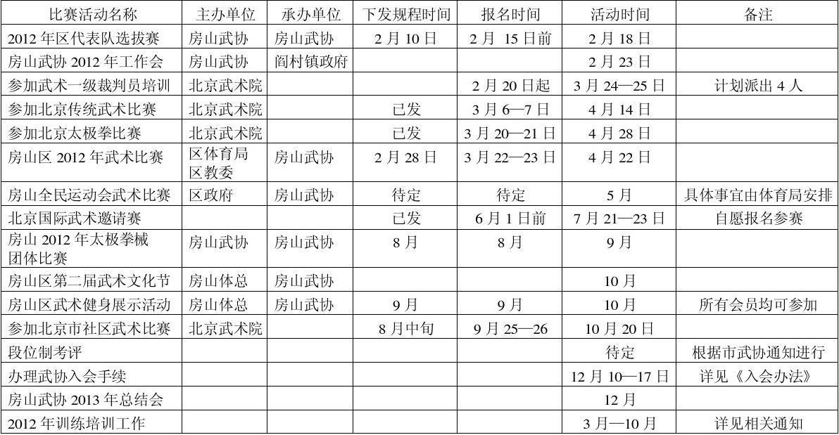 房山区武术运动协会2012年工作计划表