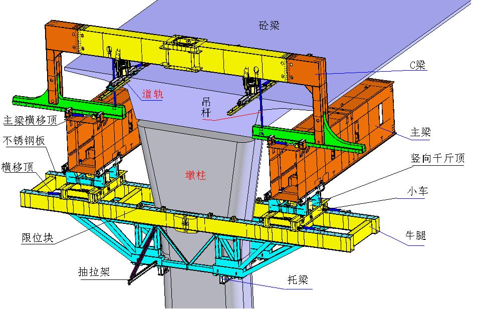 某特大桥移动模架制梁施工方案_secret图片