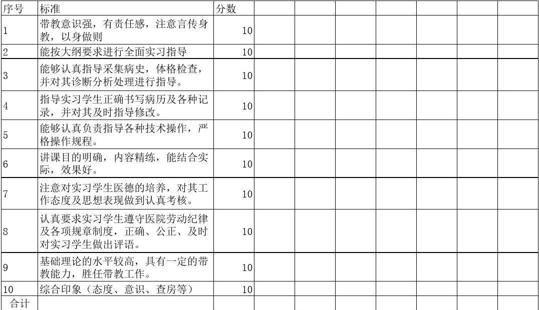 带教老师评价表(实习医生)_word文档在线阅读
