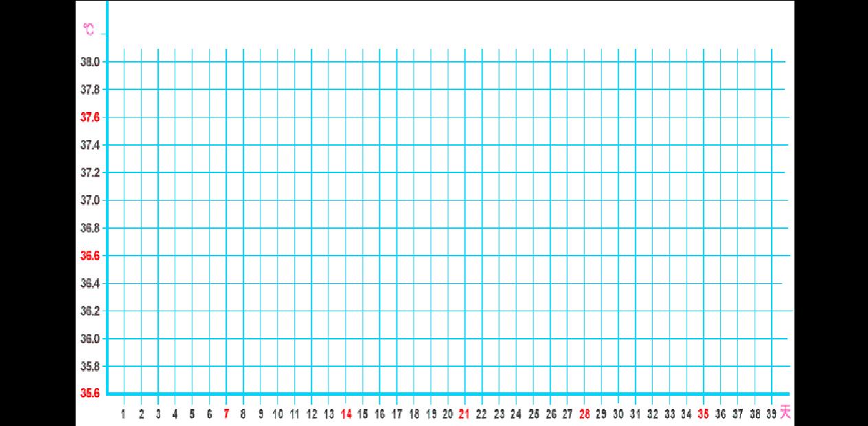 排卵期体温图_排卵体温表_word文档在线阅读与下载_文档网