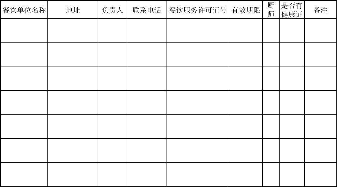 餐饮服务单位情况统计表