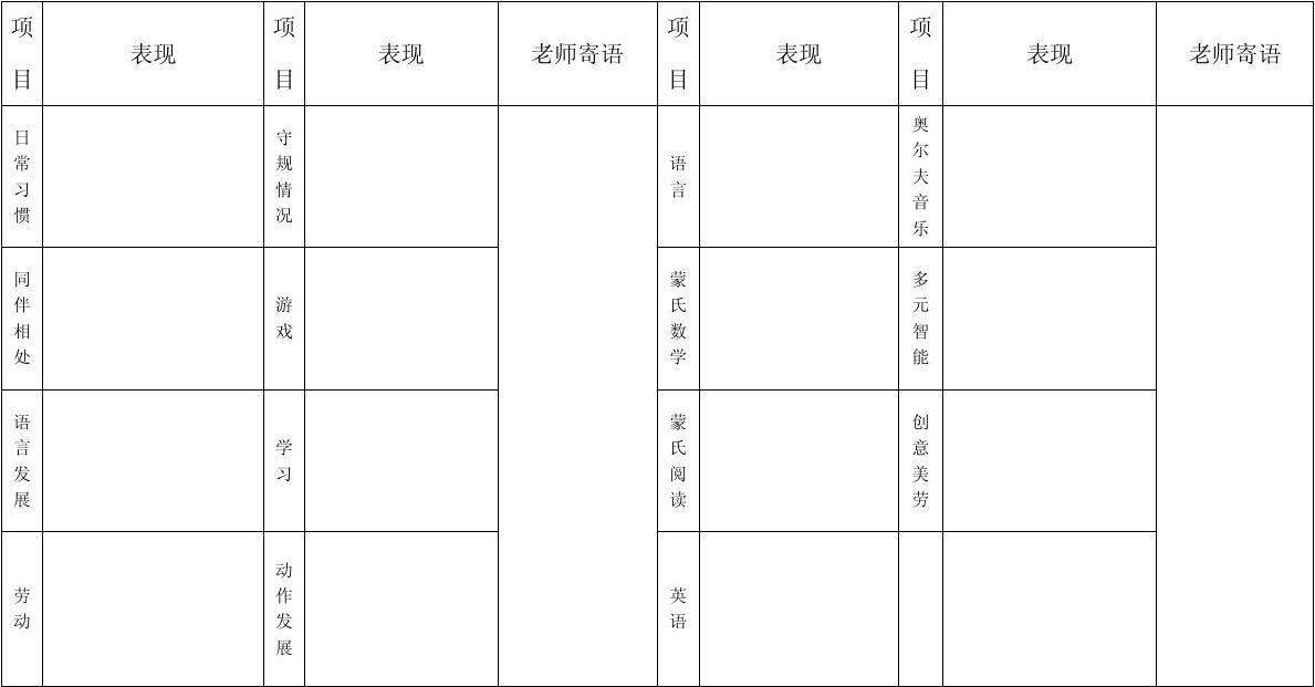 园个案观察记录园家访情况记录表园教师月考核表