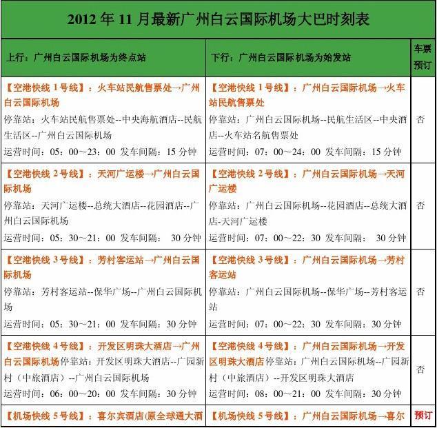 广州白云机场大巴最夜几点有车最早时间是?【机场大巴时刻表】怎么去广州白云机场最快