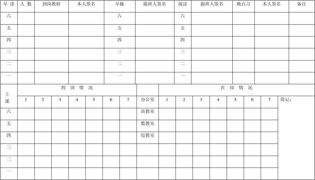 武坪学区中心小学教职工日常工作督查日志      年   月    日