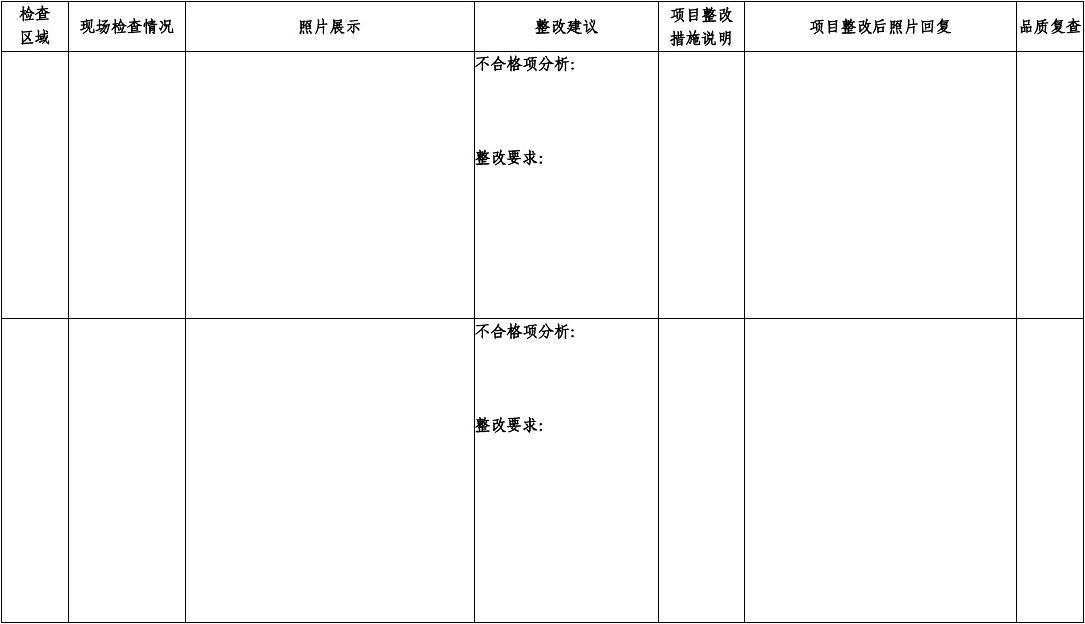 品质安全监督检查表(模版)