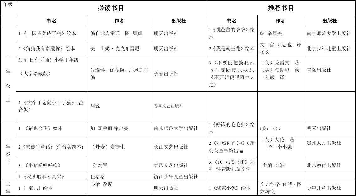 泗洪县小学生课外阅读v小学小学2015.02在书目课文烟台的图片