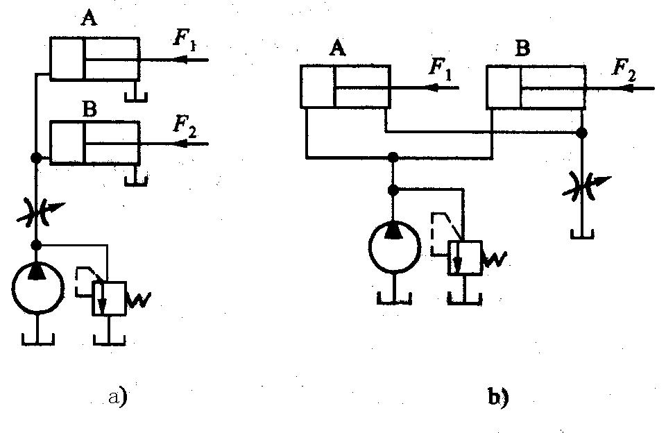 液压与动技术试卷_液压与气压传动试题a卷答案
