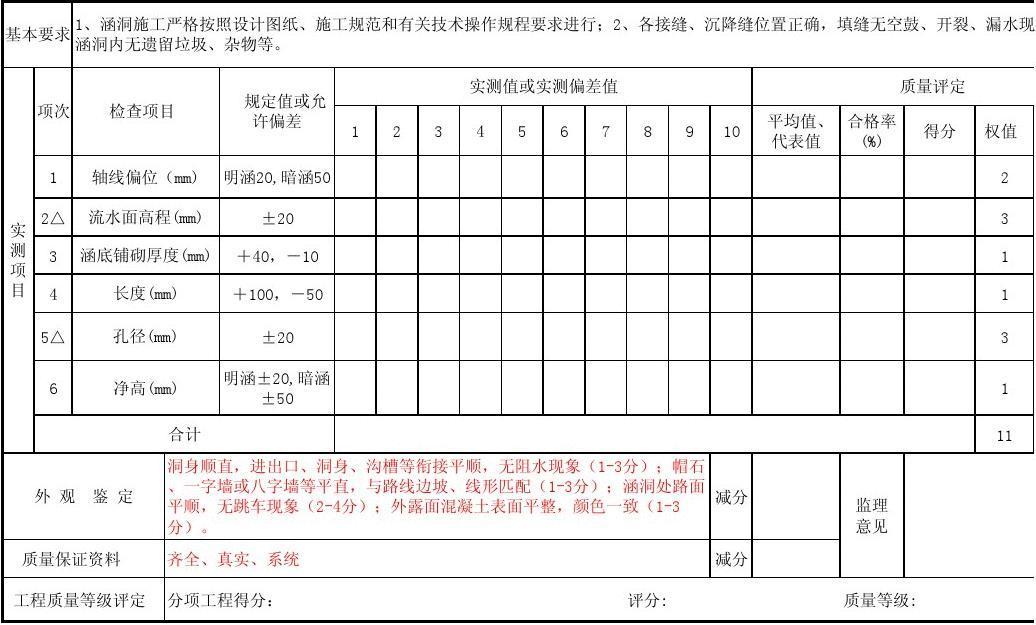 涵洞工程评定表