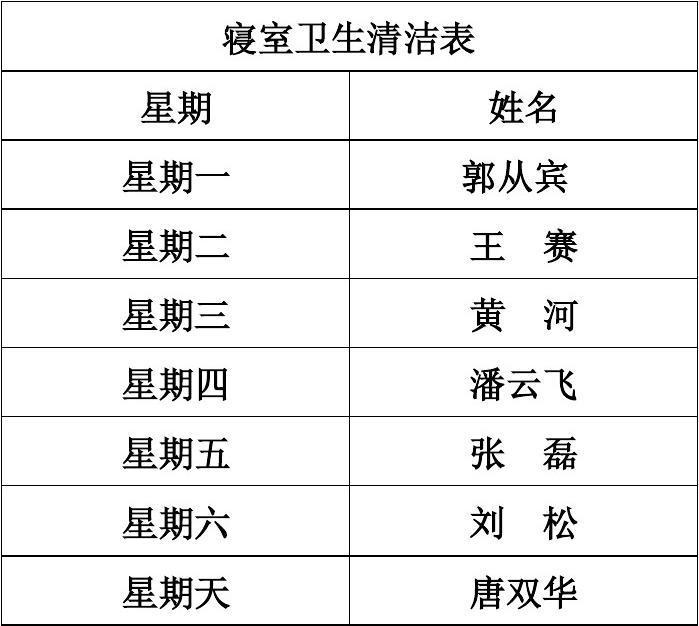 宿舍值日表_寝室卫生清洁表_word文档在线阅读与下载_无忧文档