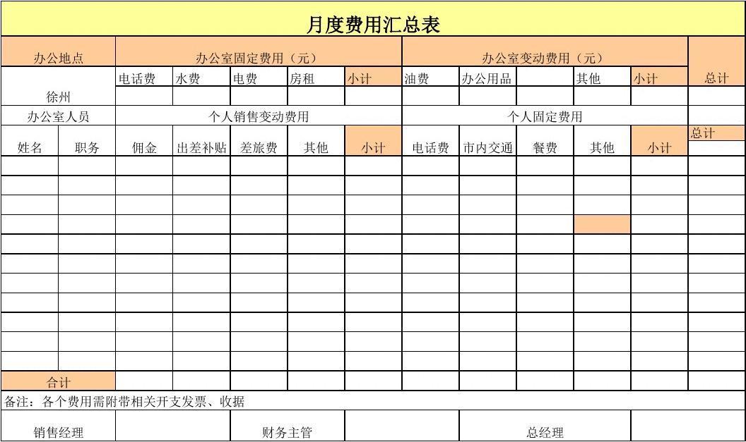 水利工程供水统计表中,水利工程总供水量按用途分为_源程序量怎么统计_定额中给水管接头零件取定表用途