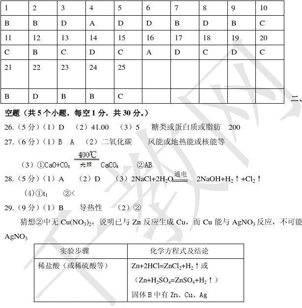千教网-北京市东城区2014年中考一模化学试题(有答案)酸常用化学初中图片