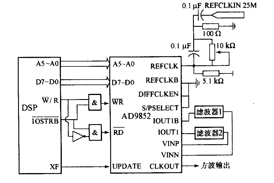 基于dsp和dds的高精度频率信号源实现图片