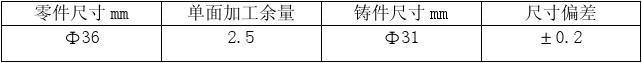 CA6140车床_课程设计_法兰盘_84003型_工艺路线_零件图_毛坯图_说明书