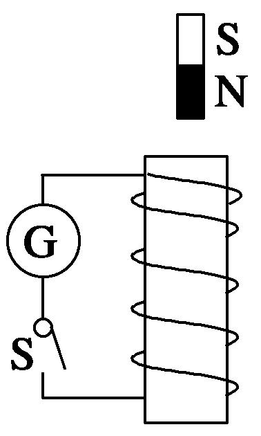 1.4 法拉第电磁感应定律1(粤教版选修3-2)