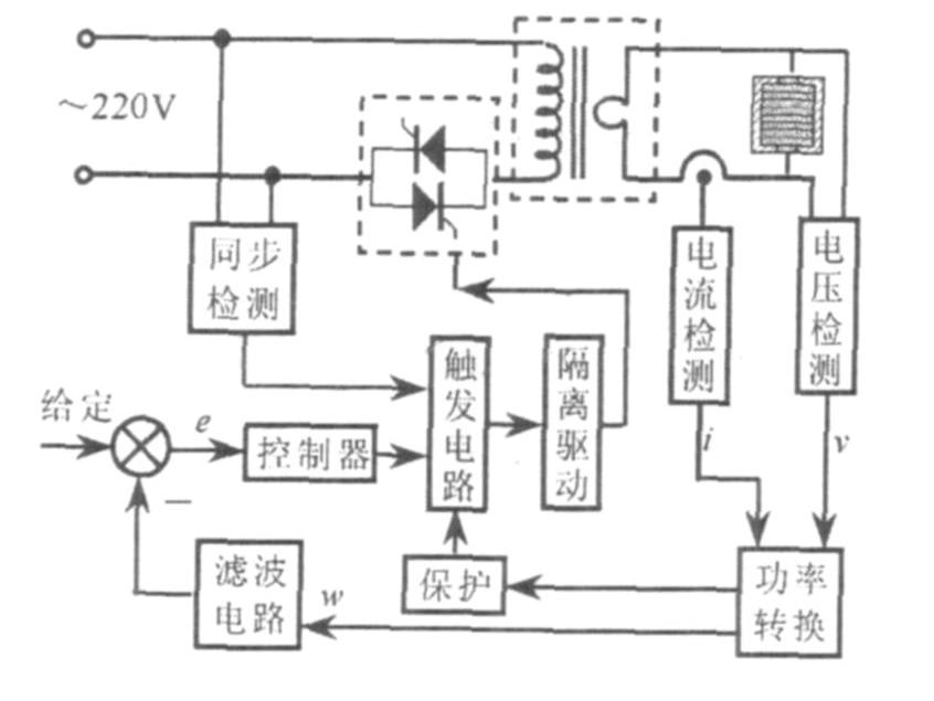 所有分类 高等教育 工学 六面顶液压机调功器设计  circuit 3 电路