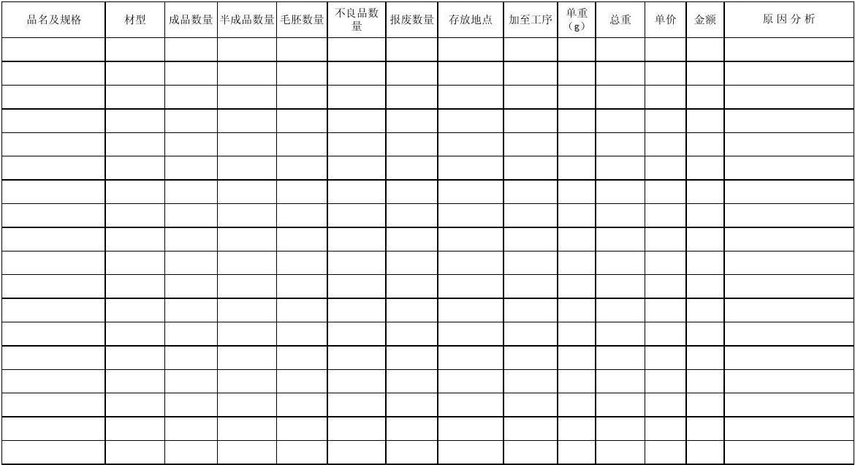 受托加工材料登记簿_存货盘点表[1]_word文档在线阅读与下载_无忧文档