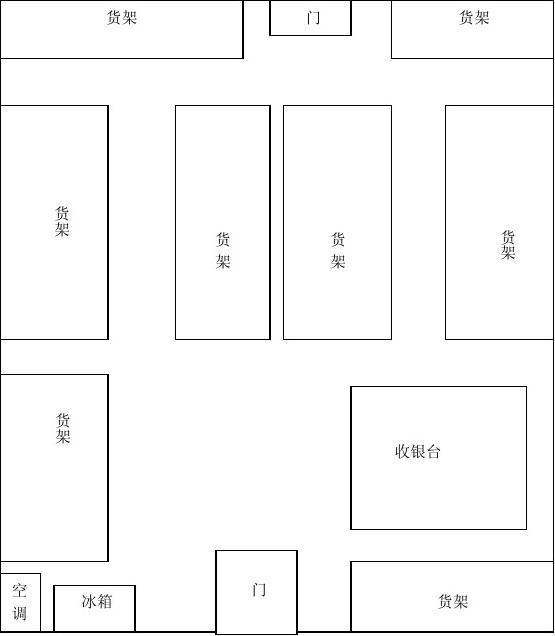 乔巴便利店店内平面图 microsoft word 文档图片
