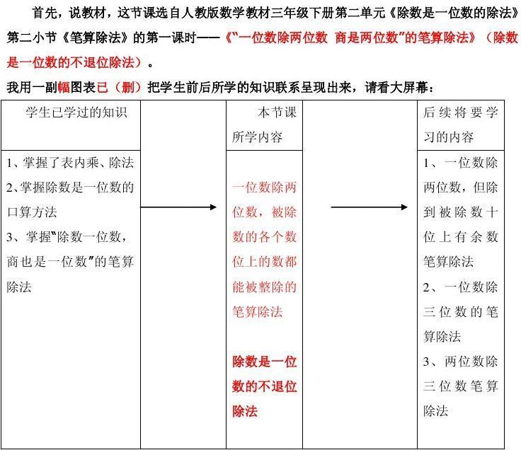 教案是一除数的笔算位数说课稿(2013.3.3)大班健康除法安全用电图片