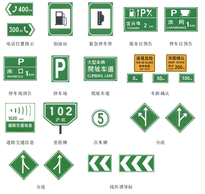 交通标志大全,道路交通标志和标线,交通标志图解,交通标志图片大全图片