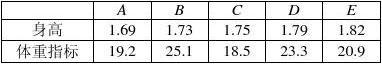 备考2014数学高考典例真题名师精讲提能训练:第15讲 概率