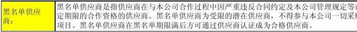 各层次供应商定义和权限说明