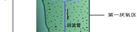 IC反應器處理檸檬酸廢水改造工程的工藝設計
