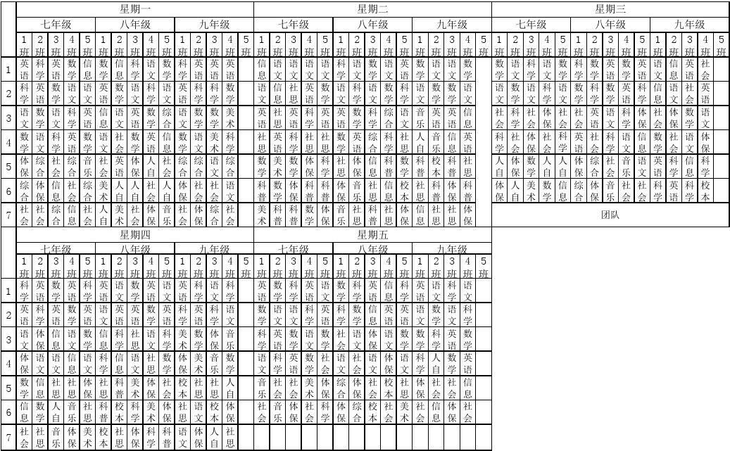 1.6—2011學年谷來鎮中學課程總表