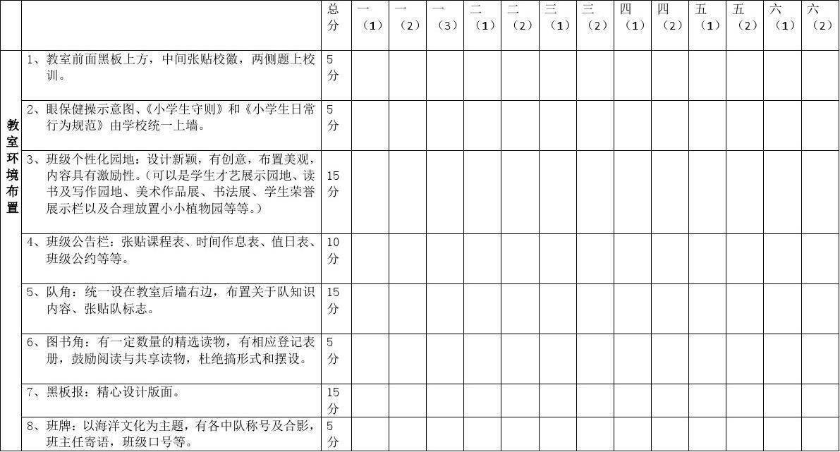 免费文档 所有分类 教室评比评分表1  三美合一,创新时代校园 第1页图片