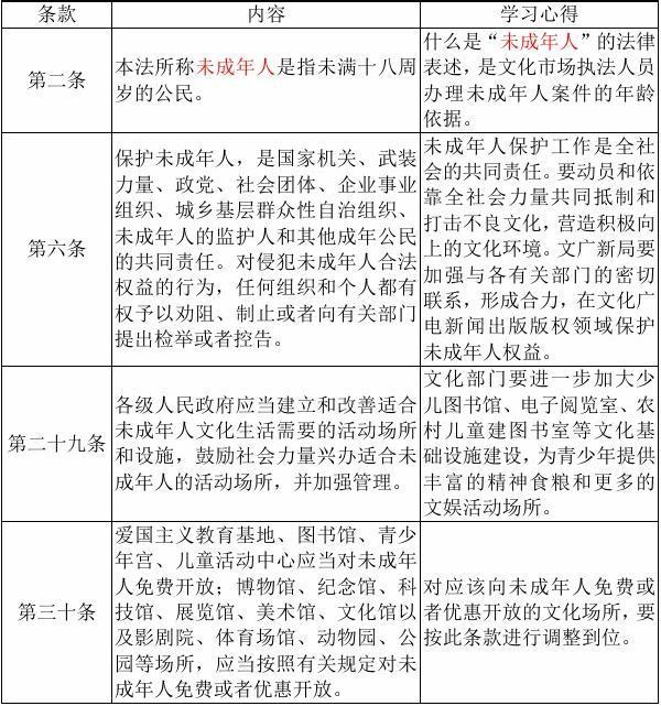 新教师法心得体会_学习新修订的《中华人民共和国未成年人保护法》心得体会_word ...