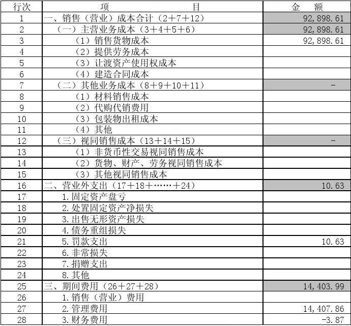 中华人民共和国企业所得税年度纳税申报表(A类
