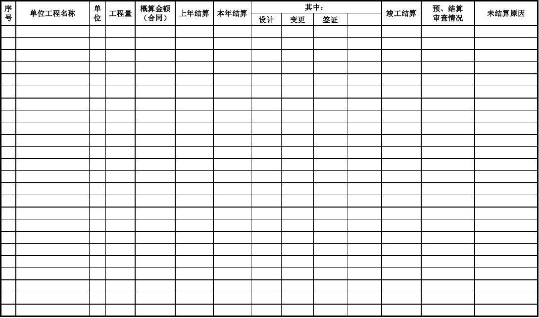 公路工程决算表_工程结算台账汇总表_word文档在线阅读与下载_无忧文档