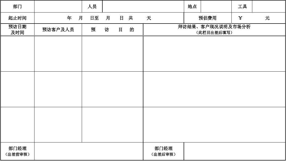 部门年度工作总结表_出差报告表_word文档在线阅读与下载_无忧文档