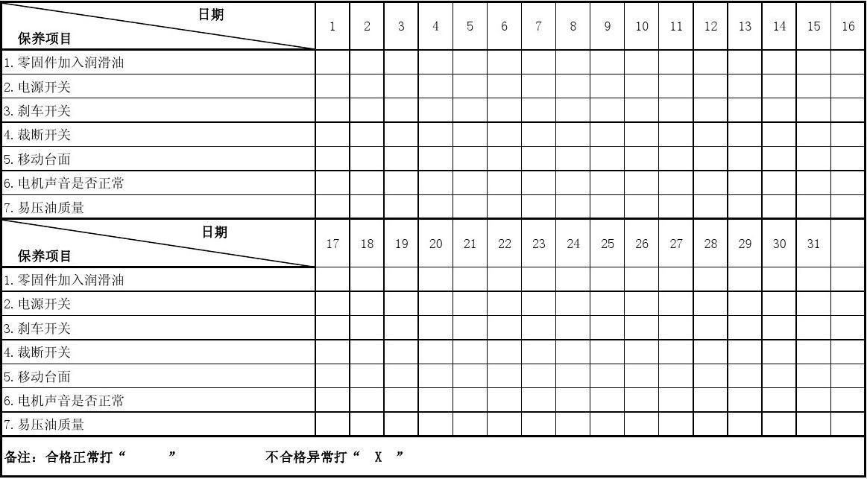 设备保养维护记录表-(裁床)---油压裁断机001-A
