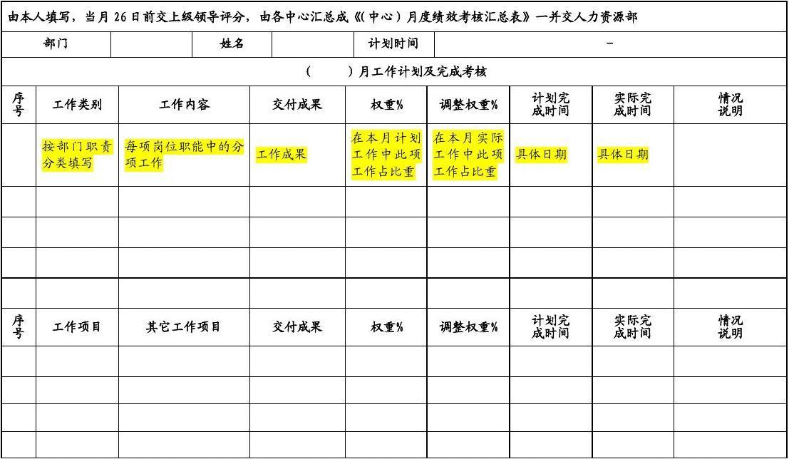 月度优秀员工评比表_员工月度工作计划考核表(样表)_word文档在线阅读与下载_文档网