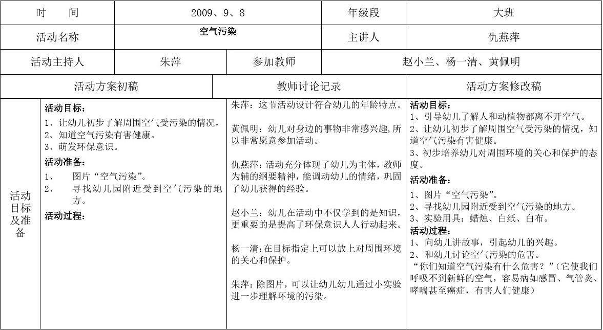 北环幼儿园教师集体备课情况记录表